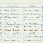 waithira-chege-guest-book-May-1987-1